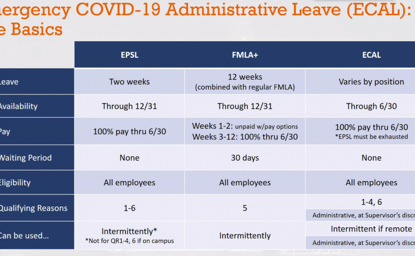 University HR COVID-19 Leave Form